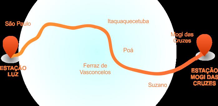 Expresso Turístico - Mapa Mogi das Cruzes